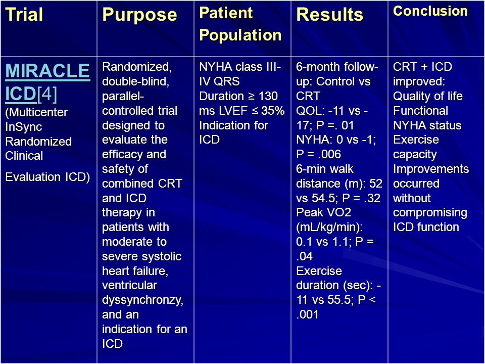 MIRACLE ICD[4] (Multicenter InSync Randomized Clinical Evaluation ICD)